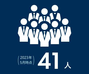 (2020年4月時点)50人